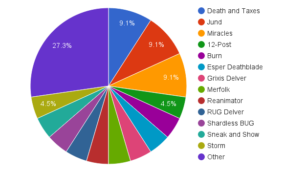2015-11-22-metagame